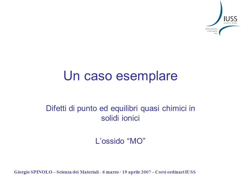 Giorgio SPINOLO – Scienza dei Materiali - 6 marzo / 19 aprile 2007 – Corsi ordinari IUSS Un caso esemplare Difetti di punto ed equilibri quasi chimici
