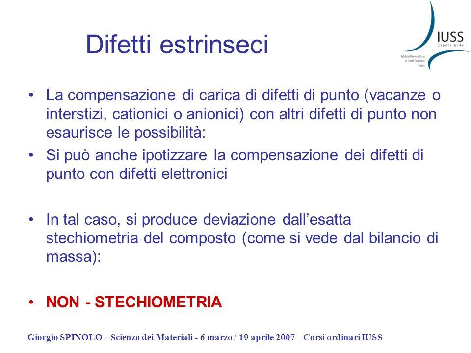 Giorgio SPINOLO – Scienza dei Materiali - 6 marzo / 19 aprile 2007 – Corsi ordinari IUSS Difetti estrinseci La compensazione di carica di difetti di p