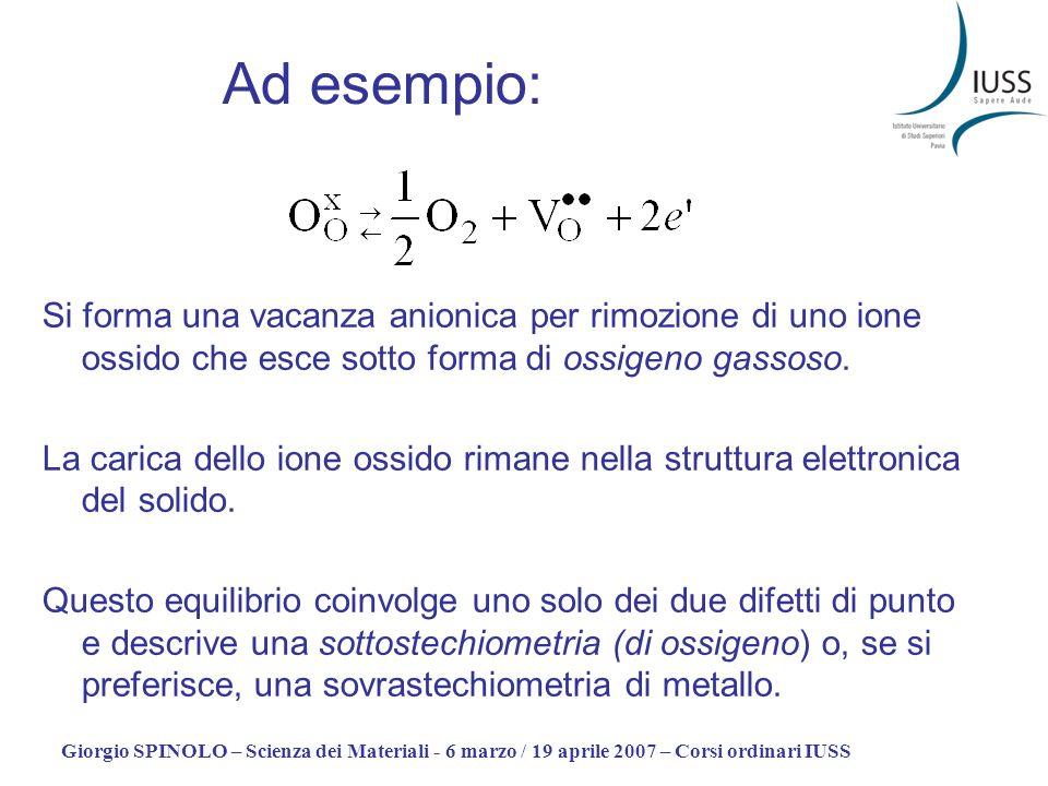 Giorgio SPINOLO – Scienza dei Materiali - 6 marzo / 19 aprile 2007 – Corsi ordinari IUSS Ad esempio: Si forma una vacanza anionica per rimozione di un