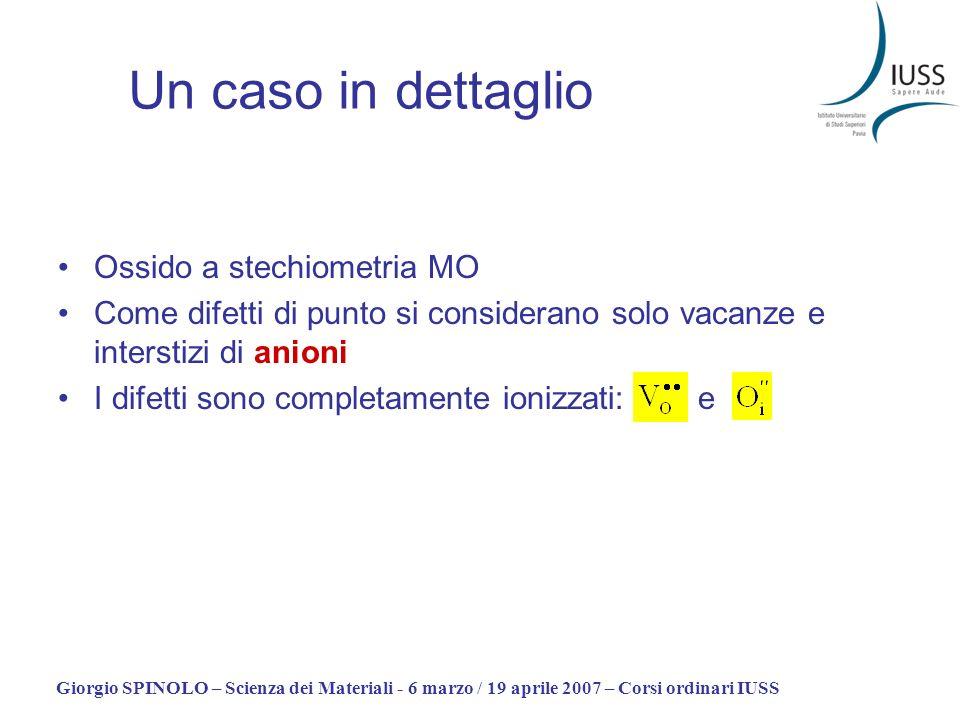 Giorgio SPINOLO – Scienza dei Materiali - 6 marzo / 19 aprile 2007 – Corsi ordinari IUSS Un caso in dettaglio Ossido a stechiometria MO Come difetti d