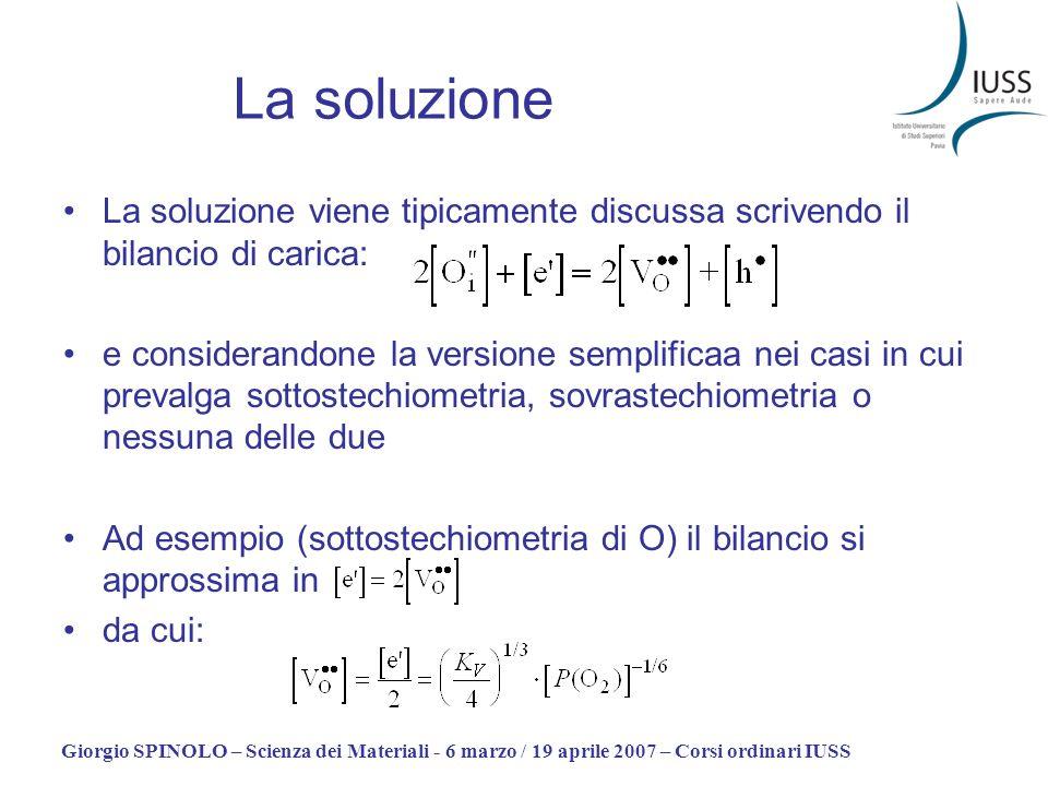 Giorgio SPINOLO – Scienza dei Materiali - 6 marzo / 19 aprile 2007 – Corsi ordinari IUSS La soluzione La soluzione viene tipicamente discussa scrivend