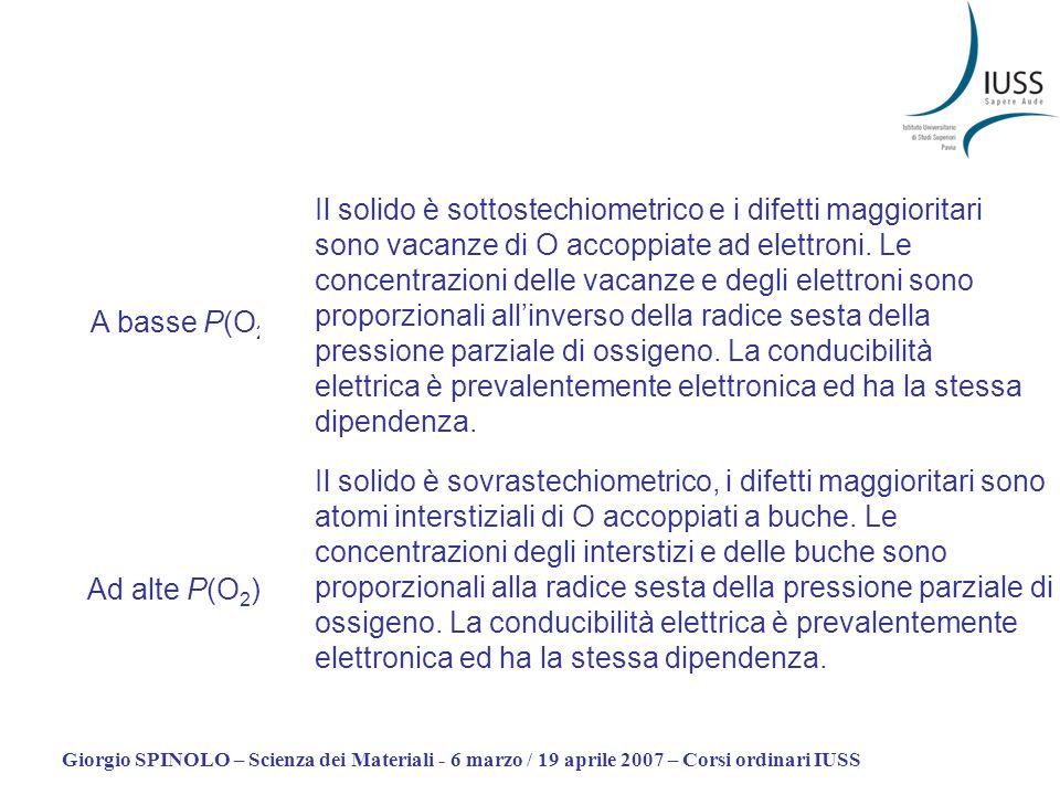 Giorgio SPINOLO – Scienza dei Materiali - 6 marzo / 19 aprile 2007 – Corsi ordinari IUSS A basse P(O 2 ) Il solido è sottostechiometrico e i difetti m