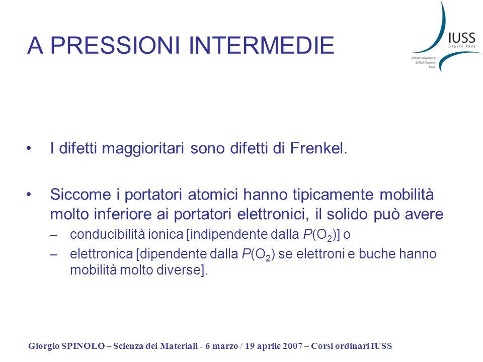 Giorgio SPINOLO – Scienza dei Materiali - 6 marzo / 19 aprile 2007 – Corsi ordinari IUSS A PRESSIONI INTERMEDIE I difetti maggioritari sono difetti di