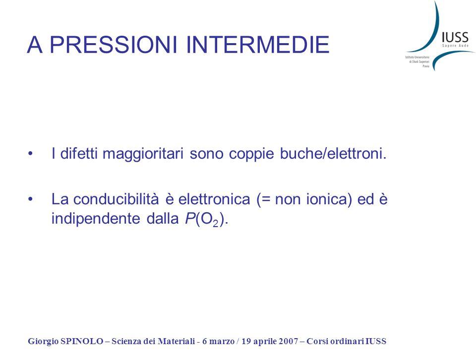 Giorgio SPINOLO – Scienza dei Materiali - 6 marzo / 19 aprile 2007 – Corsi ordinari IUSS A PRESSIONI INTERMEDIE I difetti maggioritari sono coppie buc