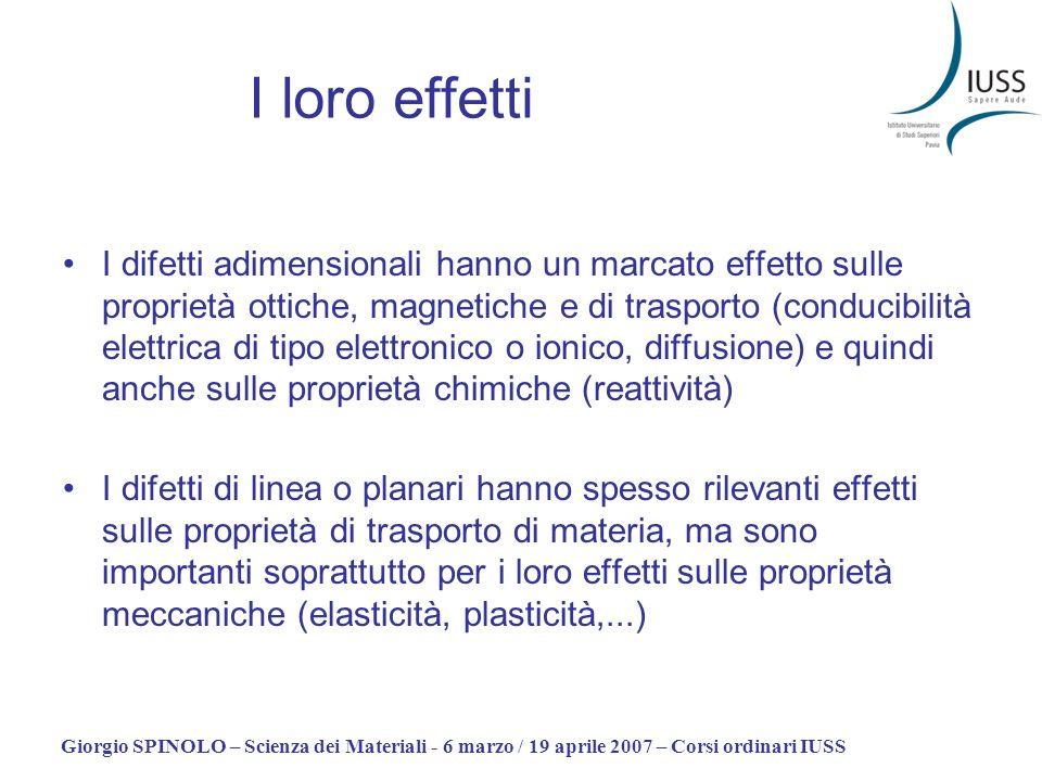 Giorgio SPINOLO – Scienza dei Materiali - 6 marzo / 19 aprile 2007 – Corsi ordinari IUSS I loro effetti I difetti adimensionali hanno un marcato effet
