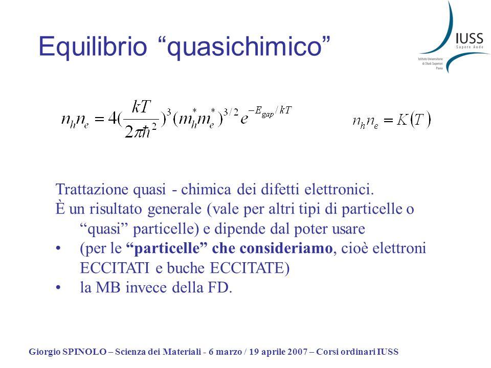 Giorgio SPINOLO – Scienza dei Materiali - 6 marzo / 19 aprile 2007 – Corsi ordinari IUSS 4.Si tratta dell equilibrio di formazione di una coppia di elettrone eccitato in BC e di una buca eccitata in BV come in un normale semiconduttore.