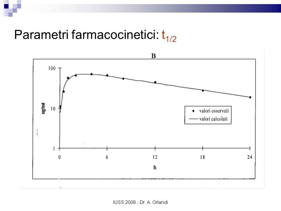 IUSS 2008 - Dr. A. Orlandi Parametri farmacocinetici: t 1/2