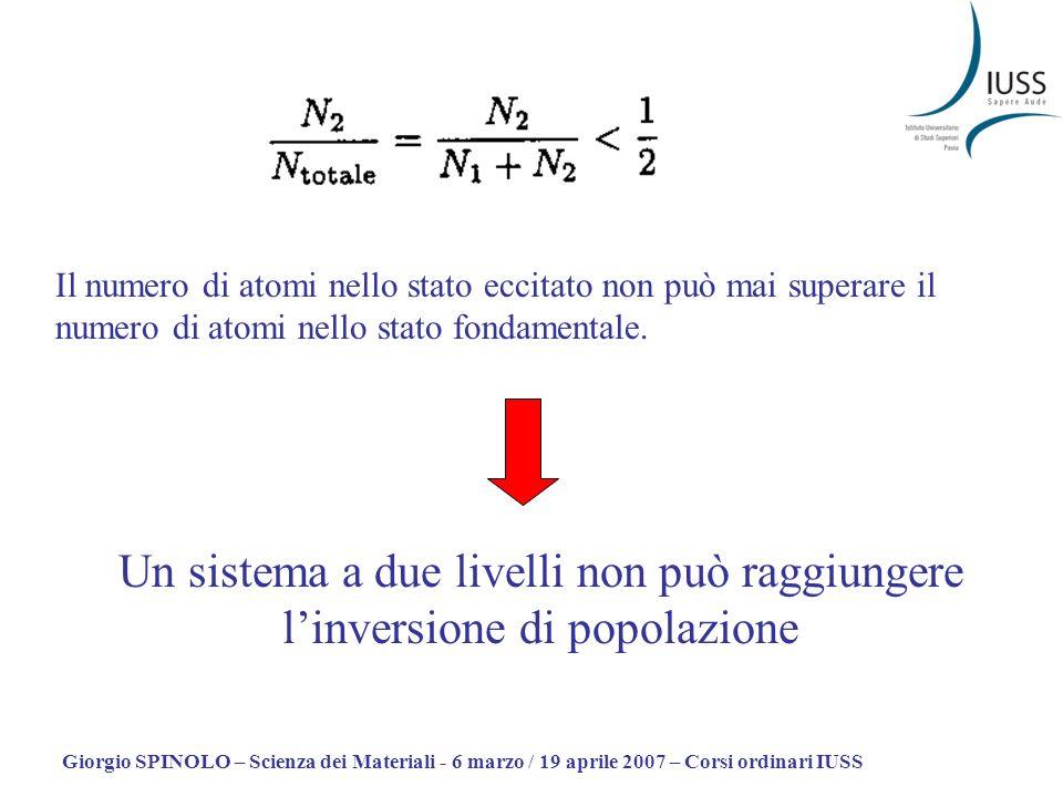 Giorgio SPINOLO – Scienza dei Materiali - 6 marzo / 19 aprile 2007 – Corsi ordinari IUSS Il numero di atomi nello stato eccitato non può mai superare il numero di atomi nello stato fondamentale.