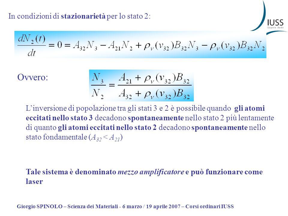 Giorgio SPINOLO – Scienza dei Materiali - 6 marzo / 19 aprile 2007 – Corsi ordinari IUSS In condizioni di stazionarietà per lo stato 2: Ovvero: Linversione di popolazione tra gli stati 3 e 2 è possibile quando gli atomi eccitati nello stato 3 decadono spontaneamente nello stato 2 più lentamente di quanto gli atomi eccitati nello stato 2 decadono spontaneamente nello stato fondamentale (A 32 < A 21 ) Tale sistema è denominato mezzo amplificatore e può funzionare come laser