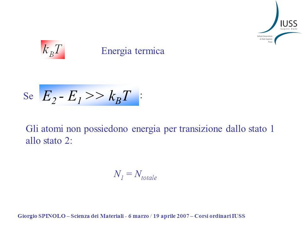 Giorgio SPINOLO – Scienza dei Materiali - 6 marzo / 19 aprile 2007 – Corsi ordinari IUSS Se Energia termica Gli atomi non possiedono energia per transizione dallo stato 1 allo stato 2: : N 1 = N totale E 2 - E 1 >> k B T