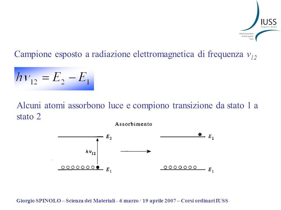 Giorgio SPINOLO – Scienza dei Materiali - 6 marzo / 19 aprile 2007 – Corsi ordinari IUSS Densità di energia radiante ρ: energia radiante per unità di volume (J m -3 ) Densità spettrale di energia radiante ρ v : misura della densità di energia radiante per unità di frequenza ρ v = dρ/dv (J m -3 s) Per la transizione da 1 a 2: ν = ν 12 ρ v (ν 12 ) Consideriamo la densità spettrale di energia radiante a ν 12 della luce incidente: