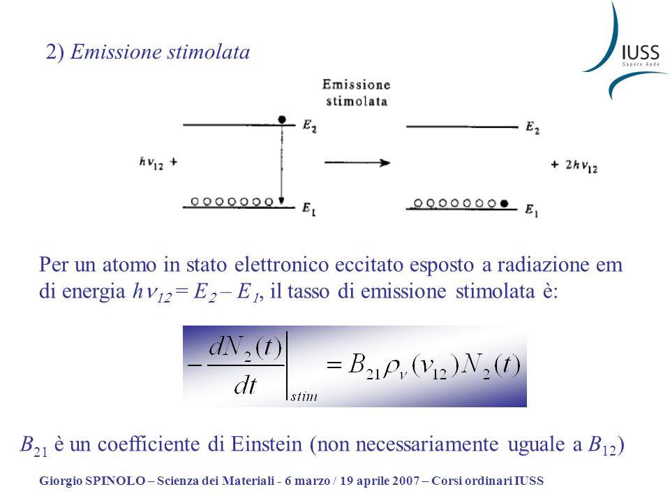 Giorgio SPINOLO – Scienza dei Materiali - 6 marzo / 19 aprile 2007 – Corsi ordinari IUSS Per esposizione alla luce un atomo subisce simultaneamente assorbimento, emissione spontanea ed emissione stimolata.