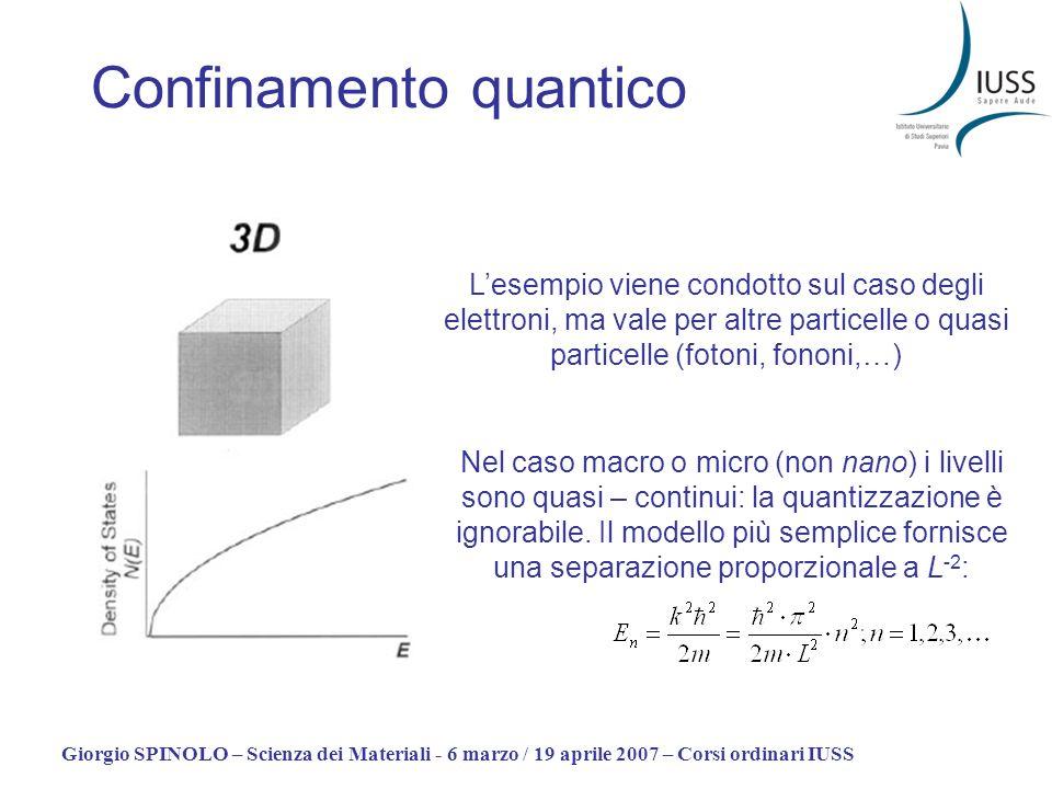 Giorgio SPINOLO – Scienza dei Materiali - 6 marzo / 19 aprile 2007 – Corsi ordinari IUSS Confinamento quantico Nel caso macro o micro (non nano) i liv