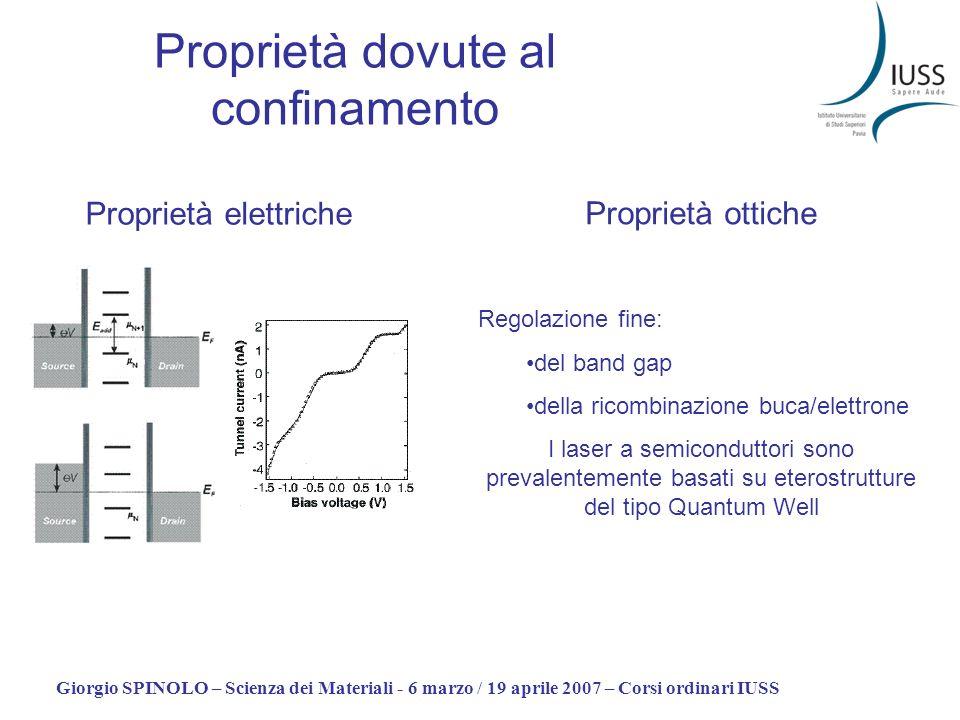 Giorgio SPINOLO – Scienza dei Materiali - 6 marzo / 19 aprile 2007 – Corsi ordinari IUSS Proprietà dovute al confinamento Proprietà elettriche Proprie