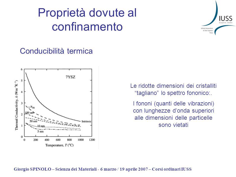 Giorgio SPINOLO – Scienza dei Materiali - 6 marzo / 19 aprile 2007 – Corsi ordinari IUSS Proprietà dovute al confinamento Conducibilità termica Le rid