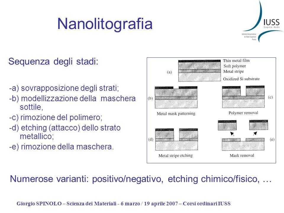 Giorgio SPINOLO – Scienza dei Materiali - 6 marzo / 19 aprile 2007 – Corsi ordinari IUSS Nanolitografia Sequenza degli stadi: -a) sovrapposizione degl