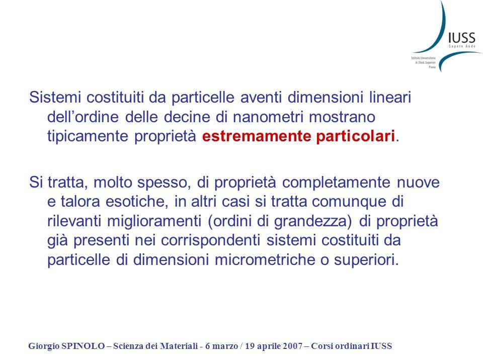 Giorgio SPINOLO – Scienza dei Materiali - 6 marzo / 19 aprile 2007 – Corsi ordinari IUSS Due linee interpretative (due punti di vista) Rilevante frazione di atomi alla superficie rispetto agli atomi di bulk Confinamento quantico