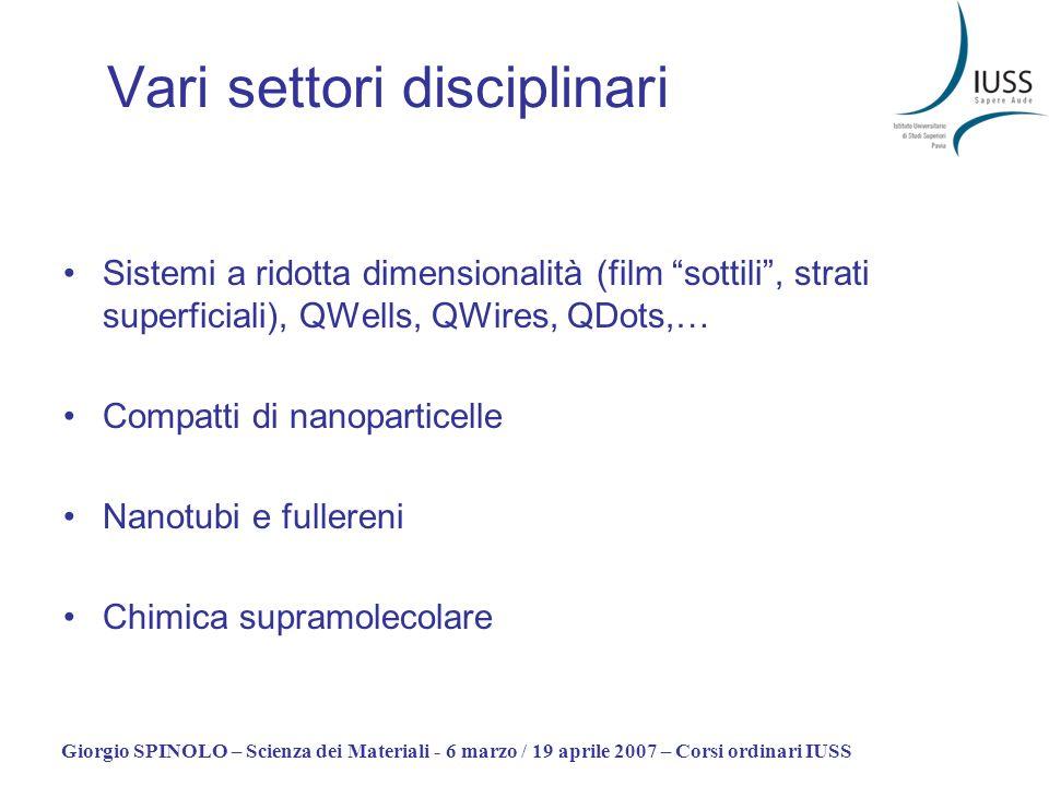 Giorgio SPINOLO – Scienza dei Materiali - 6 marzo / 19 aprile 2007 – Corsi ordinari IUSS Vari settori disciplinari Sistemi a ridotta dimensionalità (f