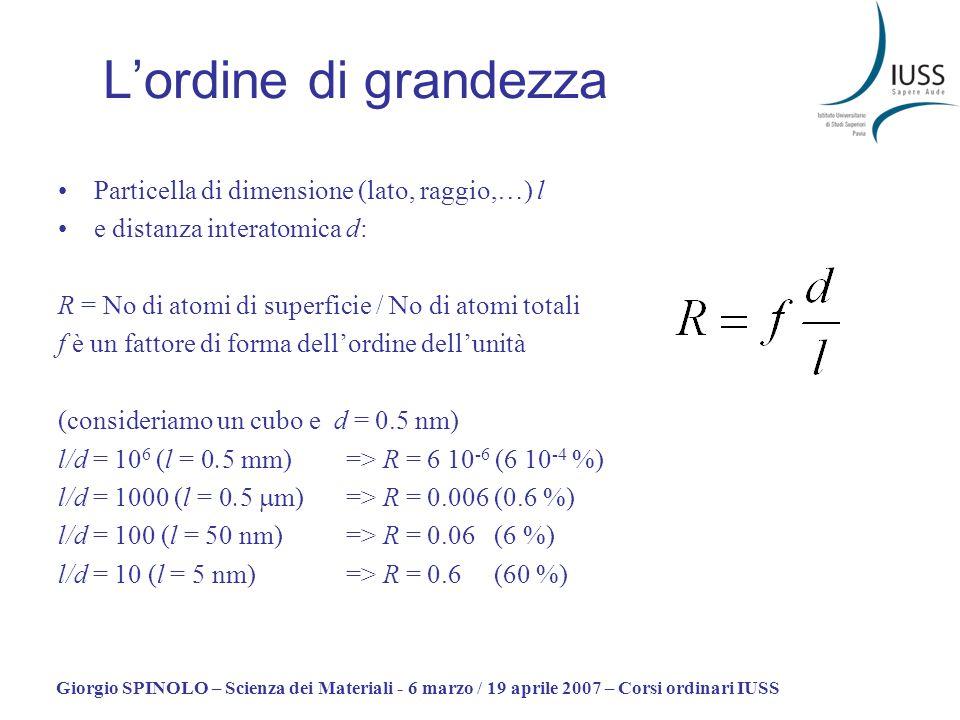 Giorgio SPINOLO – Scienza dei Materiali - 6 marzo / 19 aprile 2007 – Corsi ordinari IUSS Lordine di grandezza Particella di dimensione (lato, raggio,…