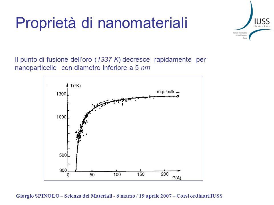 Giorgio SPINOLO – Scienza dei Materiali - 6 marzo / 19 aprile 2007 – Corsi ordinari IUSS Proprietà di nanomateriali Variazione della temperatura di transizione di Curie nel titanato di piombo, PbTiO 3, in funzione della dimensione delle particelle Resistenza meccanica di whiskers di NaCl in funzione del loro diametro.