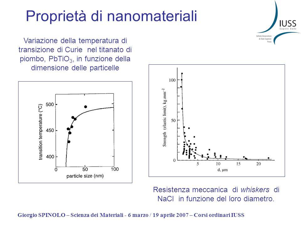 Giorgio SPINOLO – Scienza dei Materiali - 6 marzo / 19 aprile 2007 – Corsi ordinari IUSS Proprietà di nanomateriali Variazione della temperatura di tr