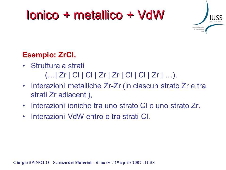 Giorgio SPINOLO – Scienza dei Materiali - 6 marzo / 19 aprile 2007 - IUSS Esempio: ZrCl. Struttura a strati (…| Zr | Cl | Cl | Zr | Zr | Cl | Cl | Zr