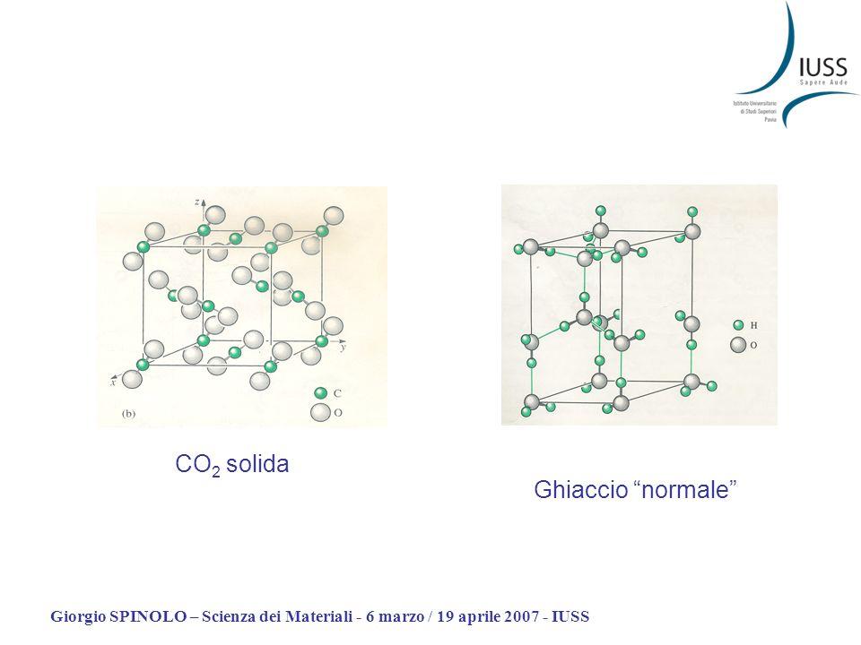 Giorgio SPINOLO – Scienza dei Materiali - 6 marzo / 19 aprile 2007 - IUSS Ghiaccio normale CO 2 solida