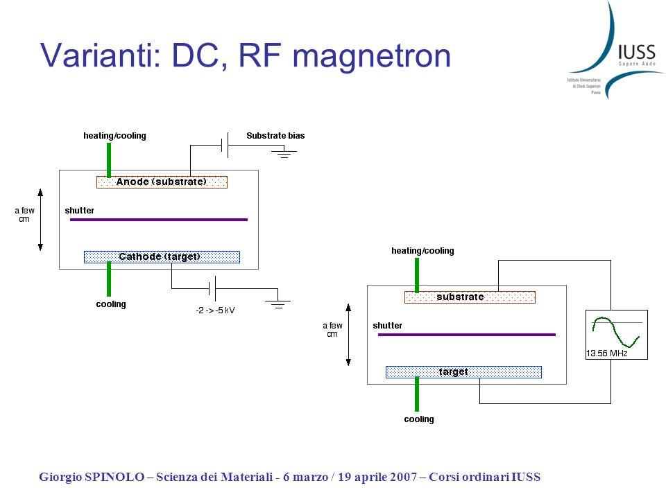 Giorgio SPINOLO – Scienza dei Materiali - 6 marzo / 19 aprile 2007 – Corsi ordinari IUSS Varianti: DC, RF magnetron