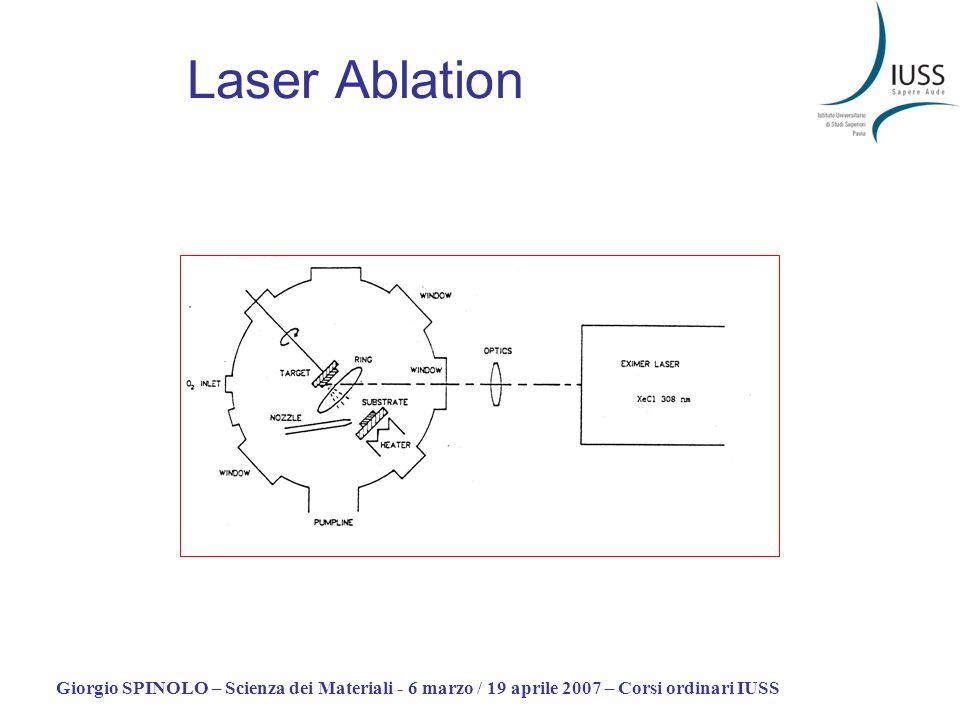 Giorgio SPINOLO – Scienza dei Materiali - 6 marzo / 19 aprile 2007 – Corsi ordinari IUSS Laser Ablation