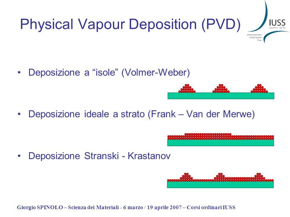 Giorgio SPINOLO – Scienza dei Materiali - 6 marzo / 19 aprile 2007 – Corsi ordinari IUSS Physical Vapour Deposition (PVD) Deposizione a isole (Volmer-