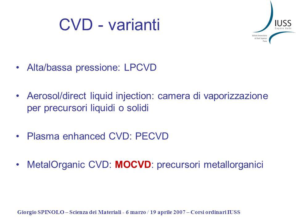 Giorgio SPINOLO – Scienza dei Materiali - 6 marzo / 19 aprile 2007 – Corsi ordinari IUSS CVD - varianti Alta/bassa pressione: LPCVD Aerosol/direct liq
