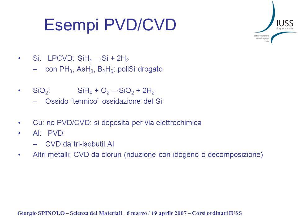 Giorgio SPINOLO – Scienza dei Materiali - 6 marzo / 19 aprile 2007 – Corsi ordinari IUSS Altri esempi FilmPrecursoriCarrierT / °C Ossidi Al 2 O 3 AlCl 3 + H 2 OAr + O 2 800 - 1000 SiO 2 SiCl 4 + H 2 OAr + O 2 800 - 1100 Nitruri Si 3 N 4 SiCl 4 N 2 + H 2 1000 – 1600 BNBCl 3 N 2 + H 2 1200 - 1500 TiNTiCl 4 +NH 3 H2H2 1000 – 1700 AlNAlCl 3 N 2 + H 2 1200 - 1600 Carburi SiCCH 3 SiCl 3 Ar 1400 TiCTiCl 4 + C 6 H 5 CH 3 H2H2 1300 - 1700 Boruri AlBAlCl 3 + BCl 3 H2H2 1000 – 1300 TiB 2 TiCl 4 + BBr 3 H2H2 1100 - 1300