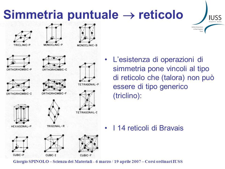 Giorgio SPINOLO – Scienza dei Materiali - 6 marzo / 19 aprile 2007 – Corsi ordinari IUSS Simmetria puntuale reticolo Lesistenza di operazioni di simme