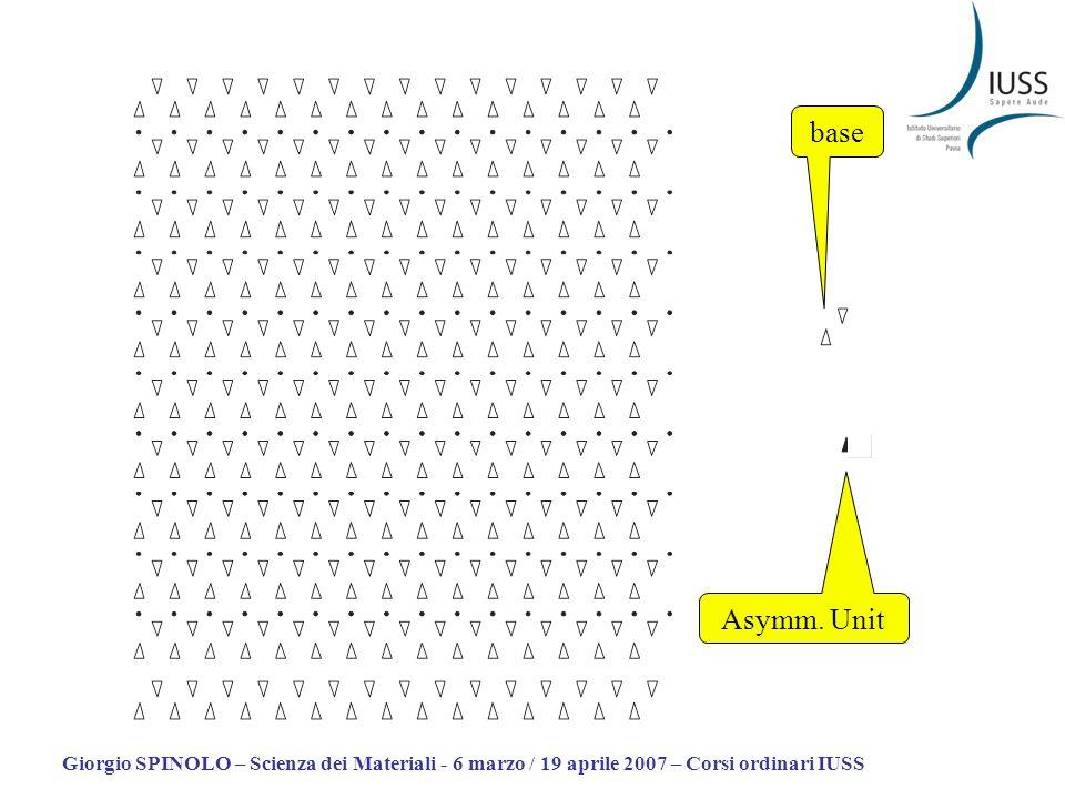 Giorgio SPINOLO – Scienza dei Materiali - 6 marzo / 19 aprile 2007 – Corsi ordinari IUSS Gruppi spaziali Questo tipo di analisi della compatibilità e lelenco esaustivo delle simmetrie delle strutture cristalline è stato completato ben prima della possibilità di verifica sperimentale (1912 – Von Laue) Esiste un numero finito (230) di gruppi di simmetria (detti gruppi spaziali) Ovviamente non cè limite al numero di strutture cristalline