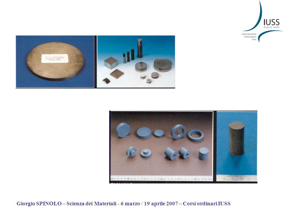 Giorgio SPINOLO – Scienza dei Materiali - 6 marzo / 19 aprile 2007 – Corsi ordinari IUSS