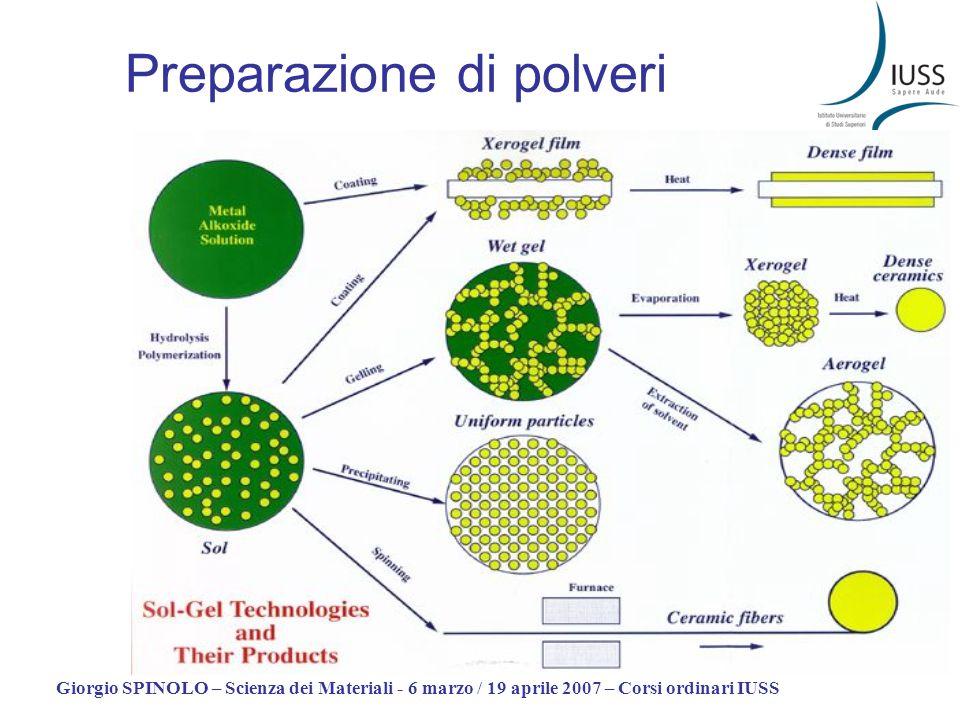 Giorgio SPINOLO – Scienza dei Materiali - 6 marzo / 19 aprile 2007 – Corsi ordinari IUSS Preparazione di polveri