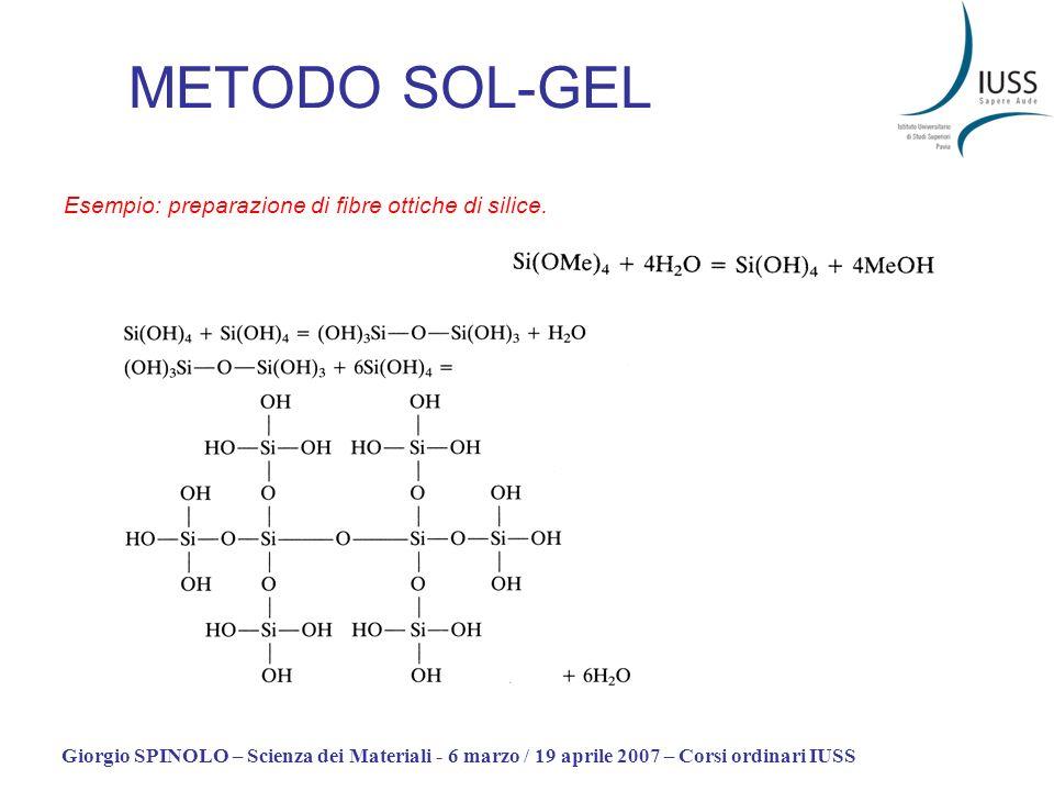 Giorgio SPINOLO – Scienza dei Materiali - 6 marzo / 19 aprile 2007 – Corsi ordinari IUSS METODO SOL-GEL Esempio: preparazione di fibre ottiche di sili