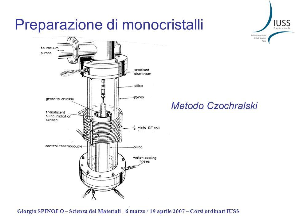 Giorgio SPINOLO – Scienza dei Materiali - 6 marzo / 19 aprile 2007 – Corsi ordinari IUSS Preparazione di monocristalli Metodo Czochralski