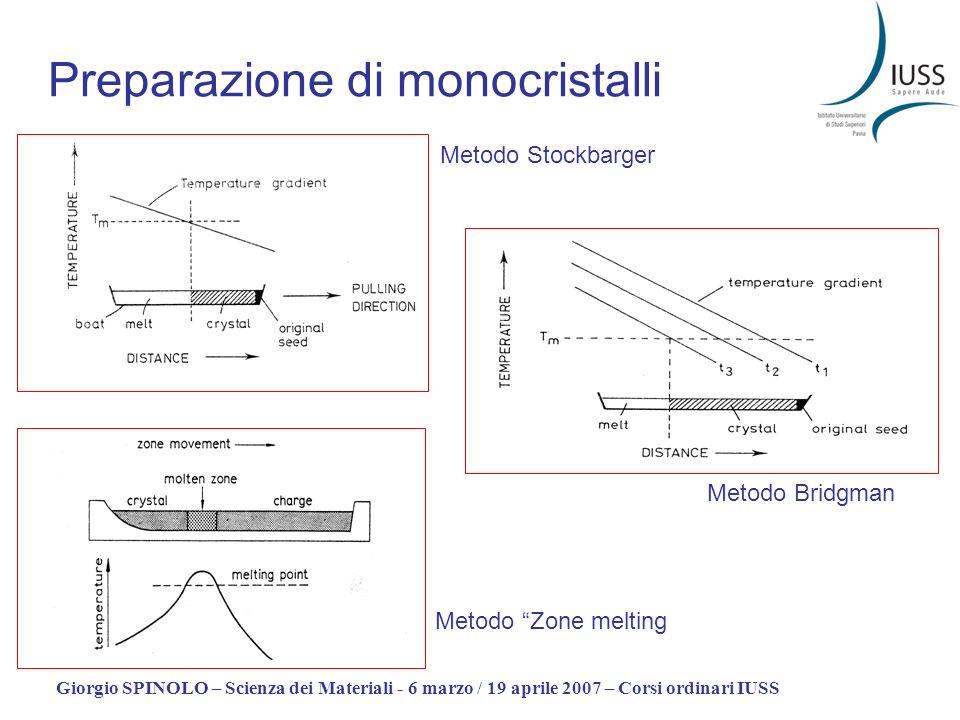 Giorgio SPINOLO – Scienza dei Materiali - 6 marzo / 19 aprile 2007 – Corsi ordinari IUSS Preparazione di monocristalli Metodo Stockbarger Metodo Bridg