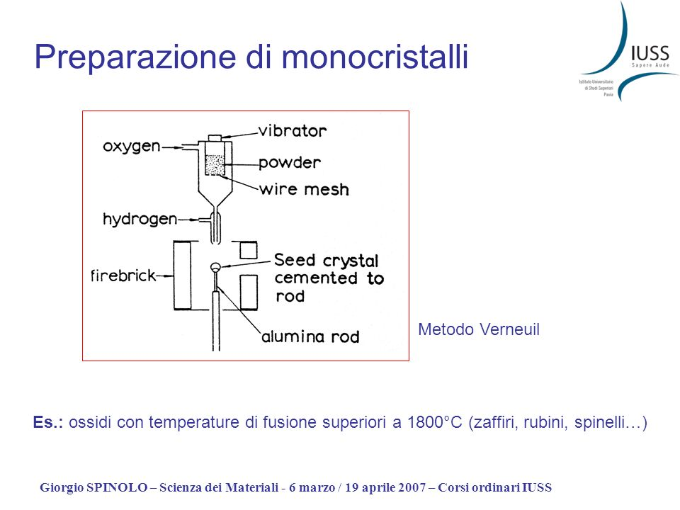 Giorgio SPINOLO – Scienza dei Materiali - 6 marzo / 19 aprile 2007 – Corsi ordinari IUSS Preparazione di monocristalli Metodo Verneuil Es.: ossidi con