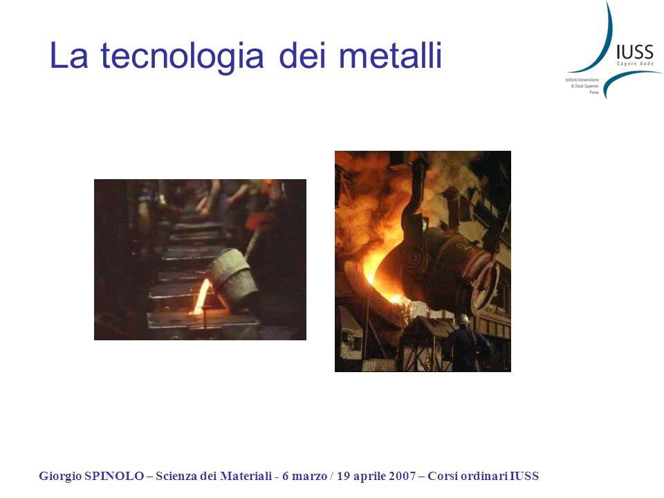 Giorgio SPINOLO – Scienza dei Materiali - 6 marzo / 19 aprile 2007 – Corsi ordinari IUSS La tecnologia dei metalli