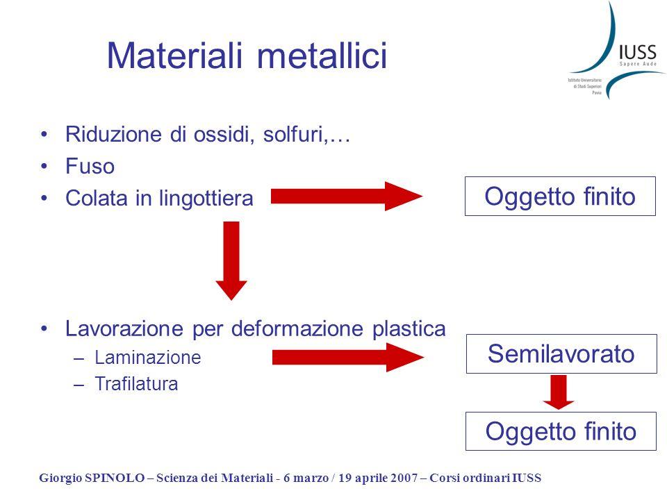 Giorgio SPINOLO – Scienza dei Materiali - 6 marzo / 19 aprile 2007 – Corsi ordinari IUSS Materiali metallici Riduzione di ossidi, solfuri,… Fuso Colat