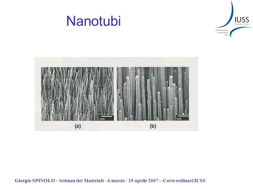 Giorgio SPINOLO – Scienza dei Materiali - 6 marzo / 19 aprile 2007 – Corsi ordinari IUSS Evaporazione- condensazione Schema di un arco elettrico per la produzione di nanotubi Schema di un sistema a vaporizzazione laser per la produzione di nanotubi