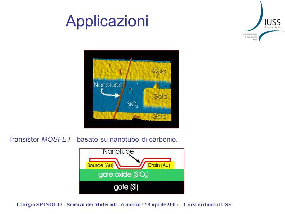 Giorgio SPINOLO – Scienza dei Materiali - 6 marzo / 19 aprile 2007 – Corsi ordinari IUSS Applicazioni Transistor MOSFET basato su nanotubo di carbonio