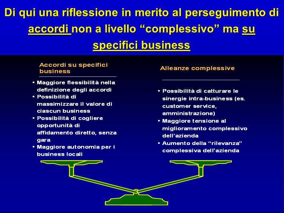 12 I vantaggi derivanti dallaggregazione variano significativamente per i diversi business