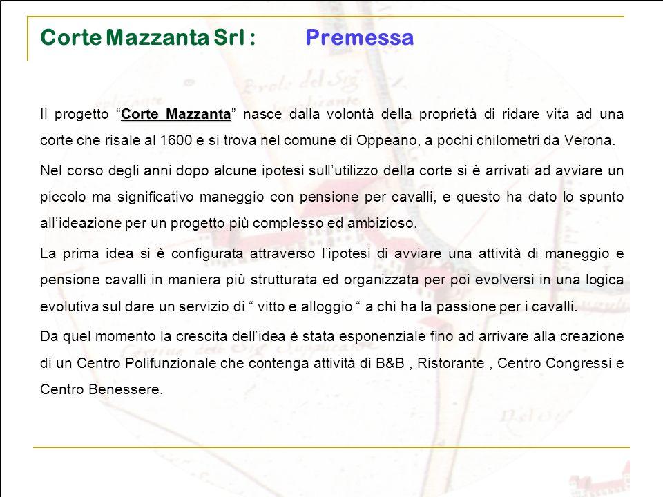Corte Mazzanta Srl : Premessa Corte Mazzanta Il progetto Corte Mazzanta nasce dalla volontà della proprietà di ridare vita ad una corte che risale al