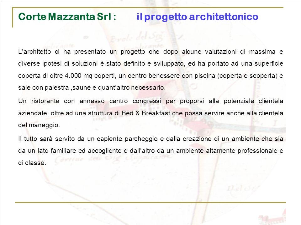 Corte Mazzanta Srl : lassetto societario Il presupposto fondamentale e il vincolo che ci siamo dati è stato quello di mantenere la attuale proprietà sempre al centro del progetto imprenditoriale come unico punto di riferimento.