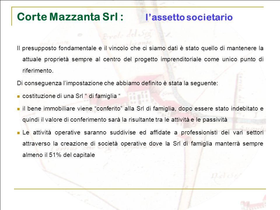 Corte Mazzanta Srl : lassetto societario Il presupposto fondamentale e il vincolo che ci siamo dati è stato quello di mantenere la attuale proprietà s