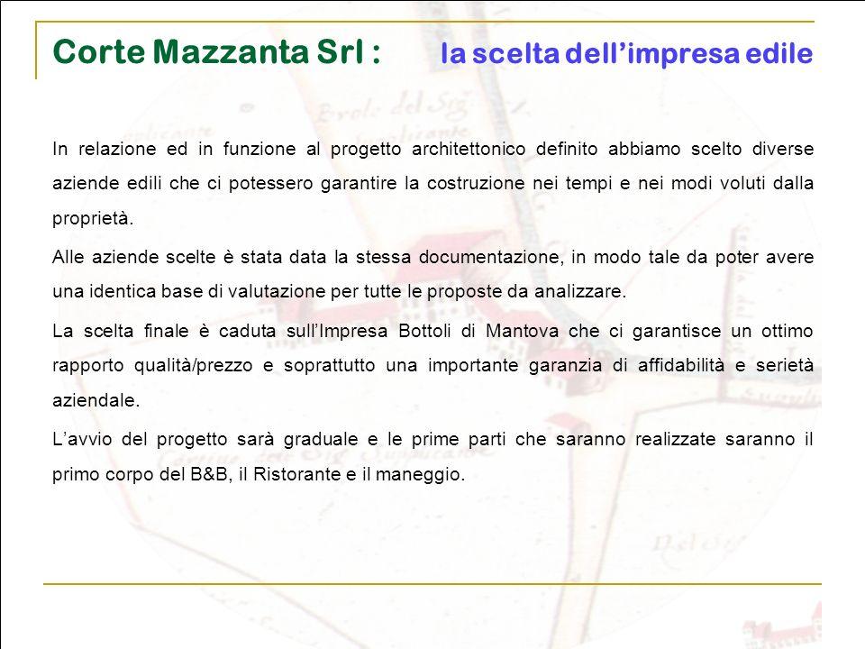 Corte Mazzanta Srl : la scelta dellimpresa edile In relazione ed in funzione al progetto architettonico definito abbiamo scelto diverse aziende edili