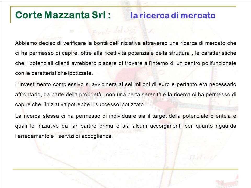 Corte Mazzanta Srl : la ricerca di mercato Abbiamo deciso di verificare la bontà delliniziativa attraverso una ricerca di mercato che ci ha permesso d